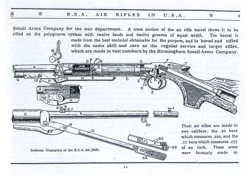 bsa air rifles in usa 1915